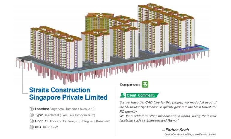Straits Project